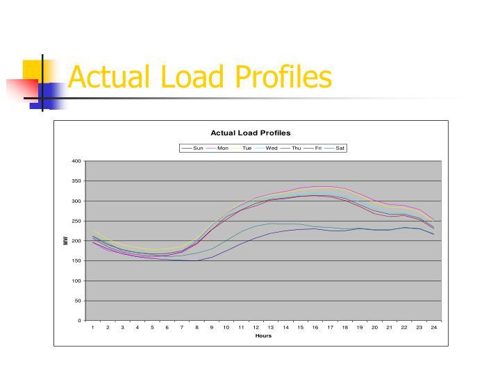 Actual Load Profiles