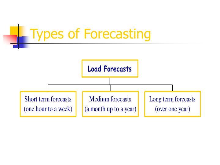 Types of Forecasting