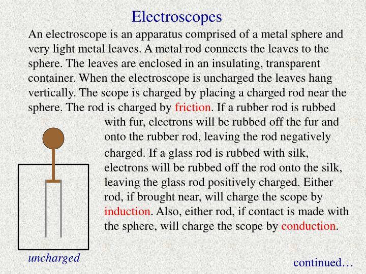 Electroscopes