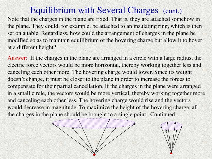 Note that the charges in the plane are fixed. That is, they are attached somehow in the plane. They could, for example, be attached to an insulating ring, which is then set on a table. Regardless, how could the arrangement of charges in the plane be modified so as to maintain equilibrium of the hovering charge but allow it to hover at a different height?