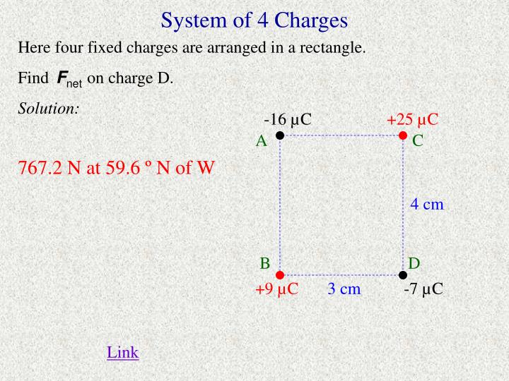 Here four fixed charges are arranged in a rectangle.