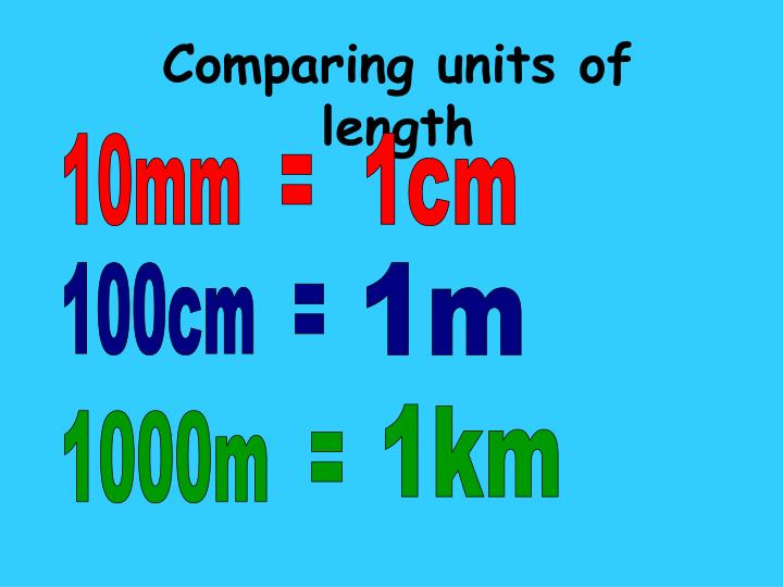Comparing units of length