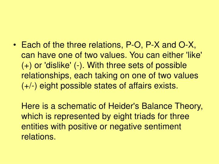 Each of the three relations, P-O, P-X and O-X, can have one of two values. You can either 'like' (+) or 'dislike' (-). With three sets of possible relationships, each taking on one of two values (+/-) eight possible states of affairs exists.