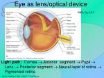 eye as lens optical device