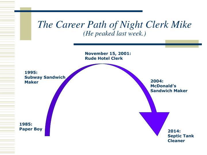 The Career Path of Night Clerk Mike