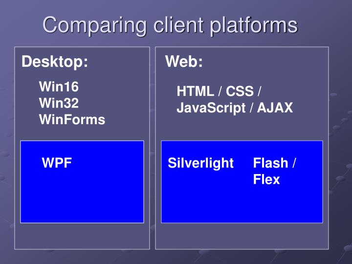 Comparing client platforms