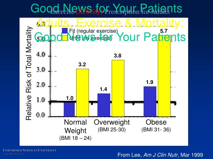 Good News for Your Patients