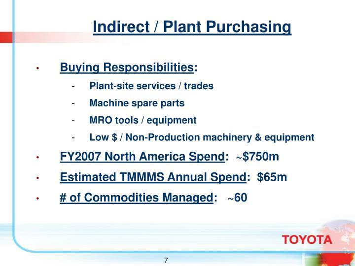Indirect / Plant Purchasing