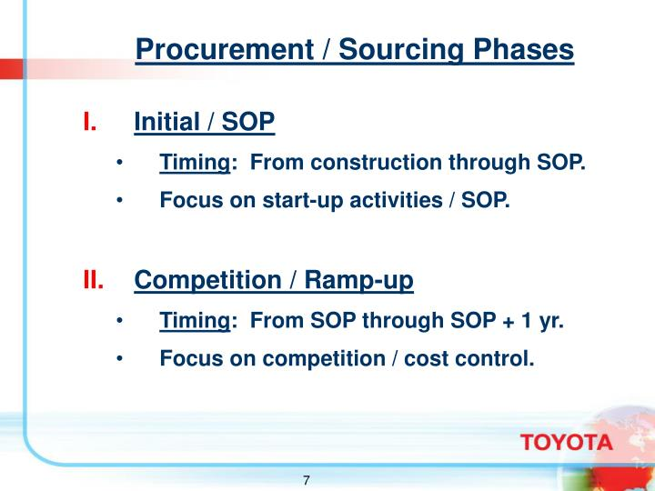 Procurement / Sourcing Phases