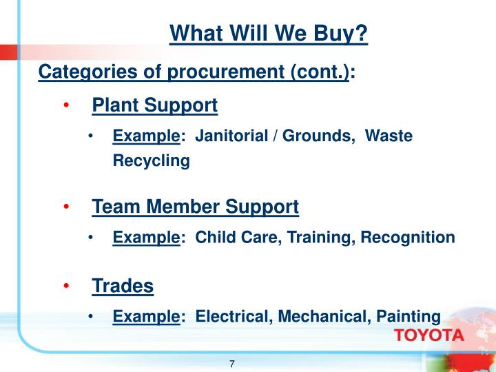 What Will We Buy?