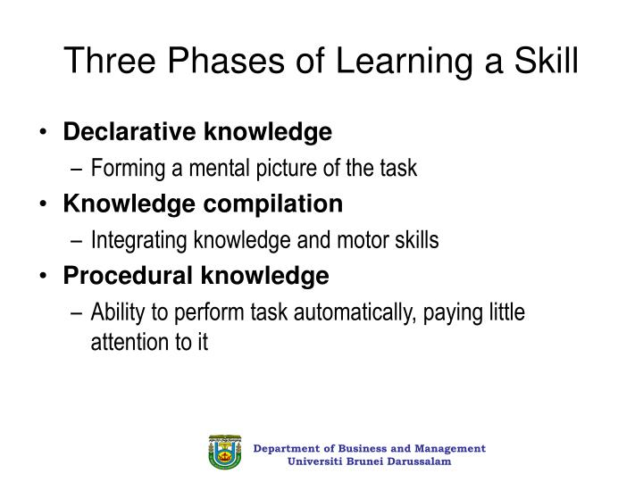 Three Phases of Learning a Skill