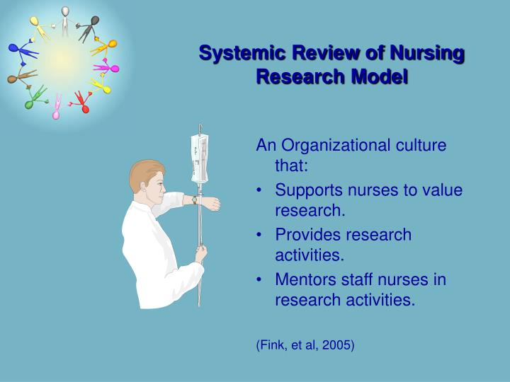Systemic Review of Nursing Research Model