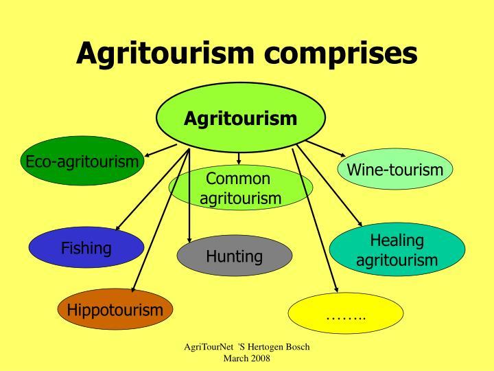 Agritourism comprises