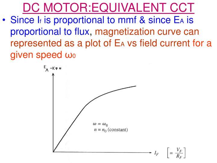 DC MOTOR:EQUIVALENT CCT