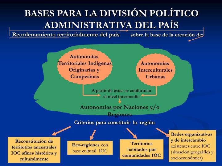 BASES PARA LA DIVISIÓN POLÍTICO ADMINISTRATIVA DEL PAÍS