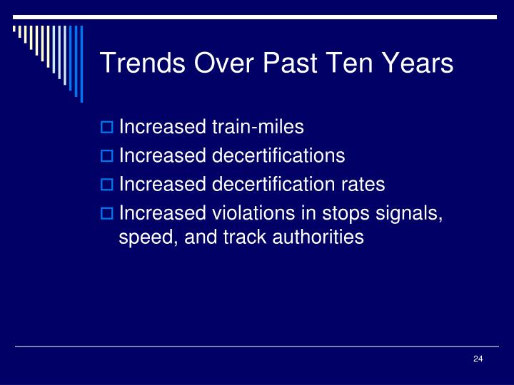 Trends Over Past Ten Years