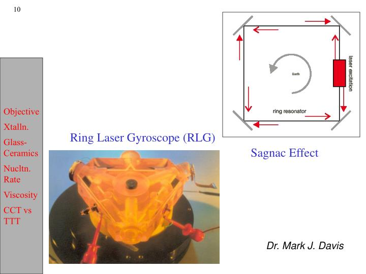 Ring Laser Gyroscope (RLG)