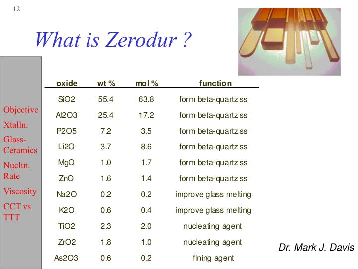 What is Zerodur ?