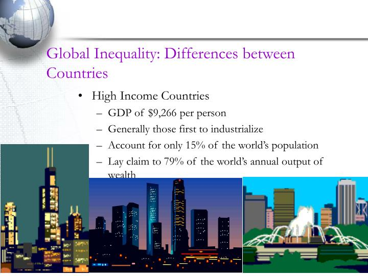 Global Inequality: Differences between Countries