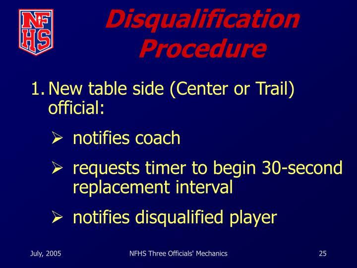 Disqualification Procedure