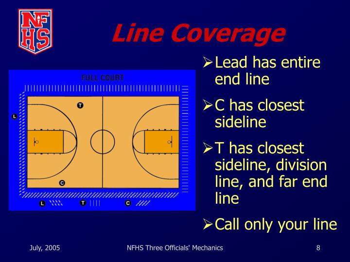 Line Coverage