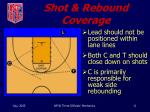 shot rebound coverage