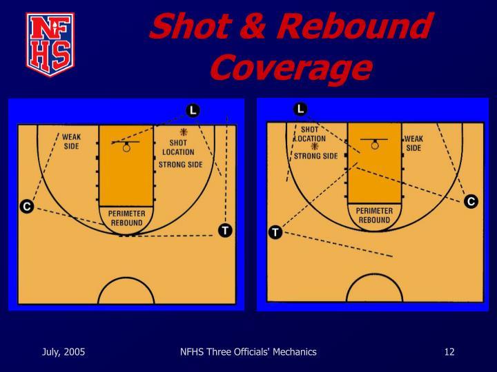 Shot & Rebound Coverage