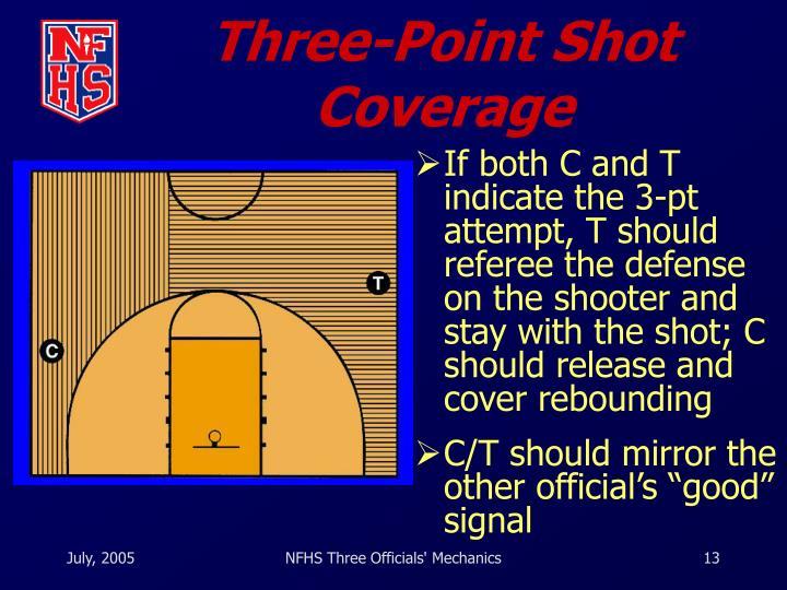 Three-Point Shot Coverage