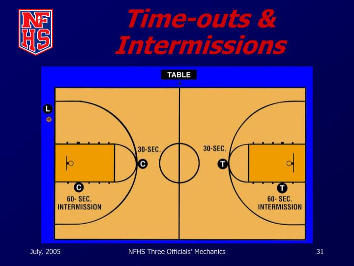 Time-outs & Intermissions