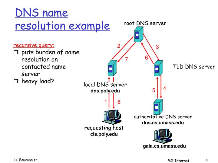 root DNS server