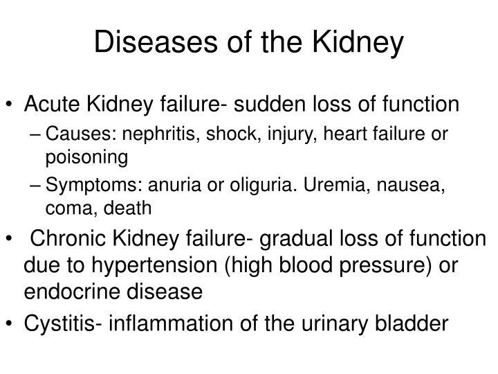 Diseases of the Kidney