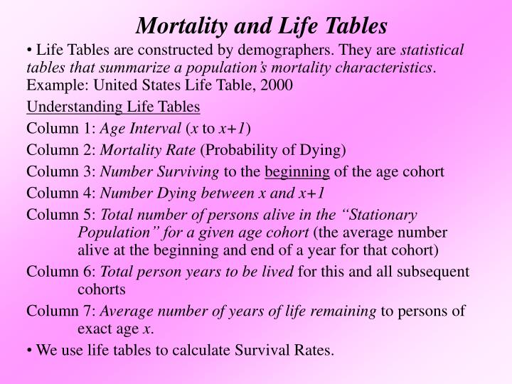Mortality and Life Tables