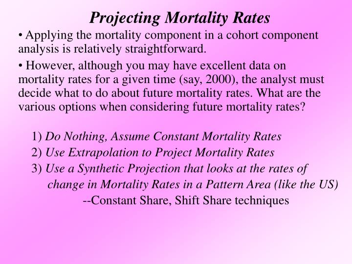Projecting Mortality Rates