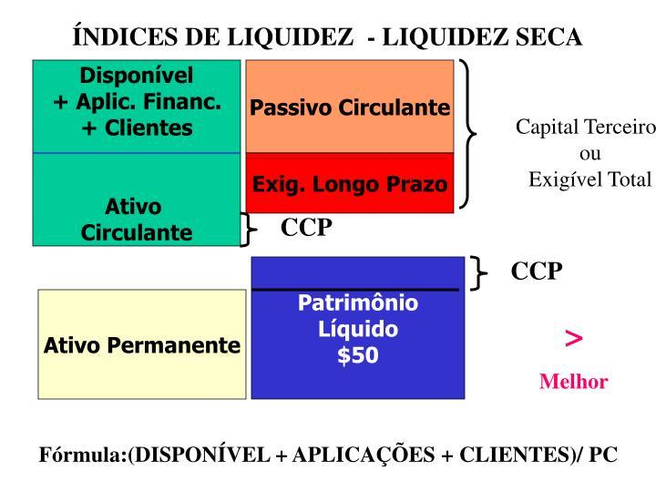 ÍNDICES DE LIQUIDEZ  - LIQUIDEZ SECA
