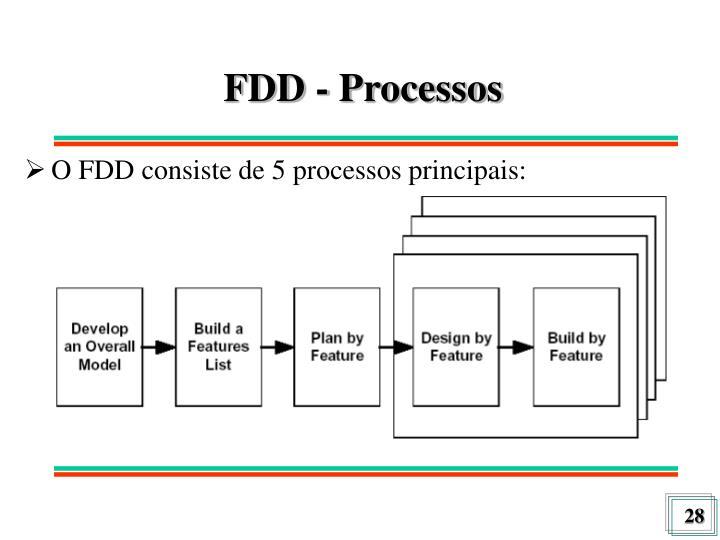 FDD - Processos