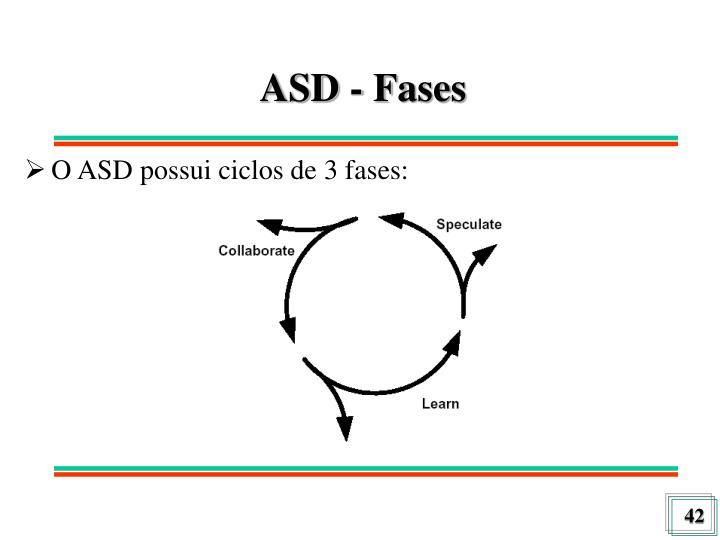 ASD - Fases