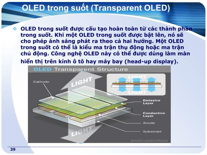 OLED trong suốt (Transparent OLED)