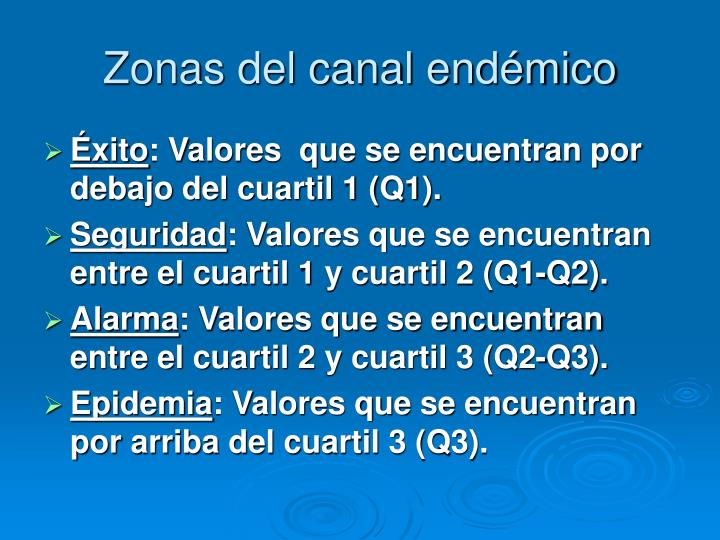 Zonas del canal endémico