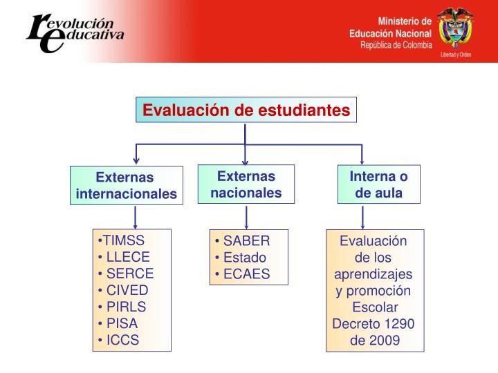 Evaluación de estudiantes