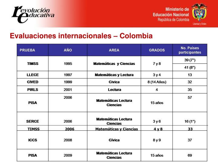Evaluaciones internacionales – Colombia