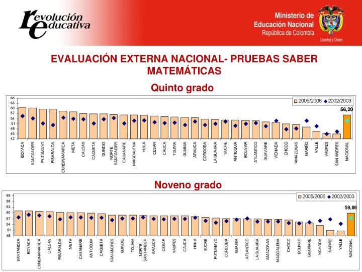 EVALUACIÓN EXTERNA NACIONAL- PRUEBAS SABER