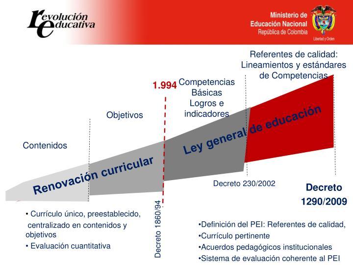 Referentes de calidad: Lineamientos y estándares de Competencias