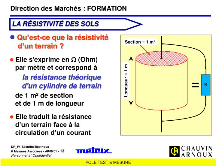 Section = 1 m