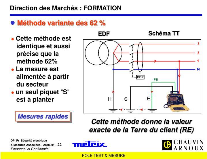 Direction des Marchés : FORMATION