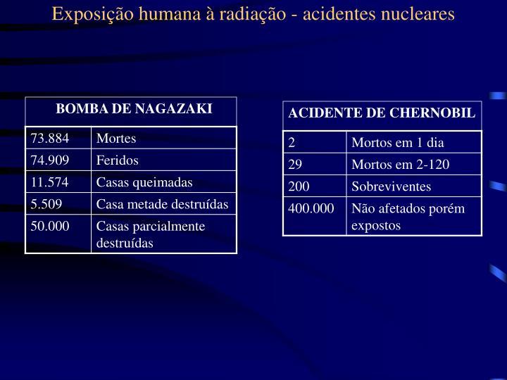 Exposição humana à radiação - acidentes nucleares