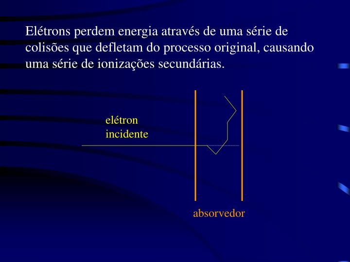 Elétrons perdem energia através de uma série de colisões que defletam do processo original, causando uma série de ionizações secundárias.
