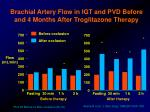 brachial artery flow in igt and pvd before and 4 months after troglitazone therapy
