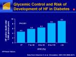 glycemic control and risk of development of hf in diabetes