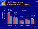 hope outcomes in patients with diabetes