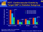 hot cardiovascular events by target dbp in diabetes subgroup